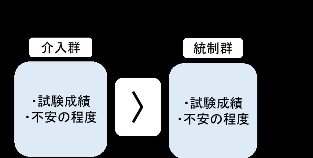 f:id:yoichi-15-jp:20170129113710p:plain