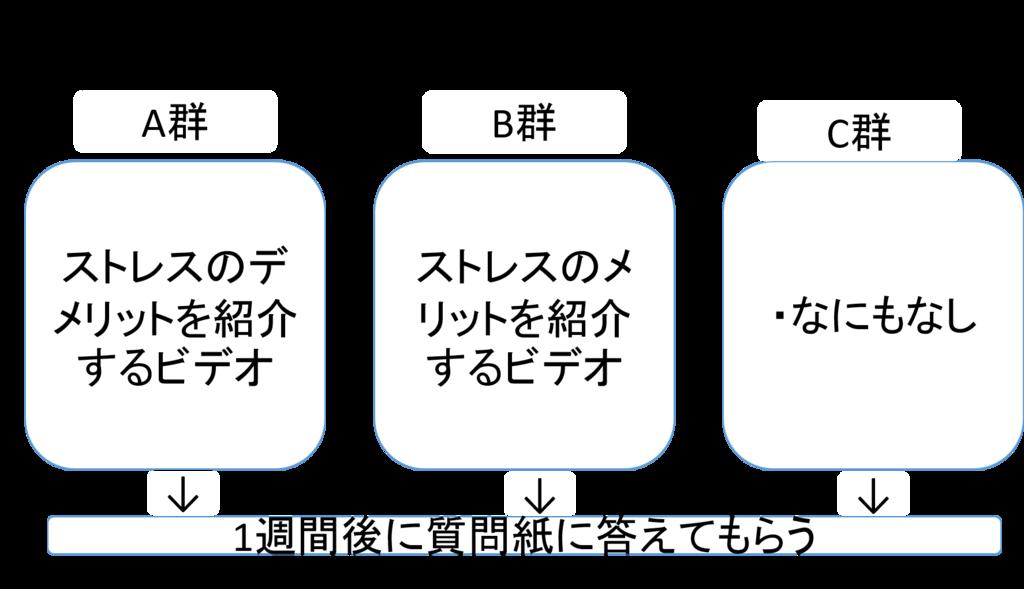 f:id:yoichi-15-jp:20170129113823p:plain