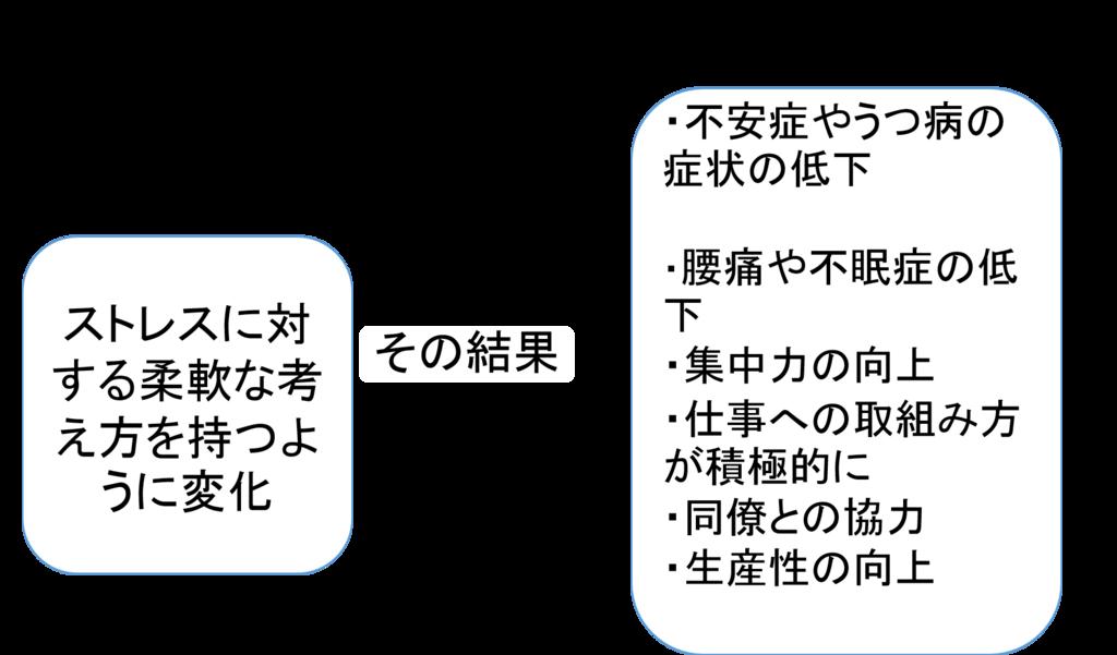 f:id:yoichi-15-jp:20170129113924p:plain