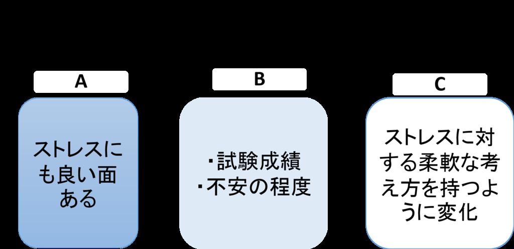 f:id:yoichi-15-jp:20170129114113p:plain