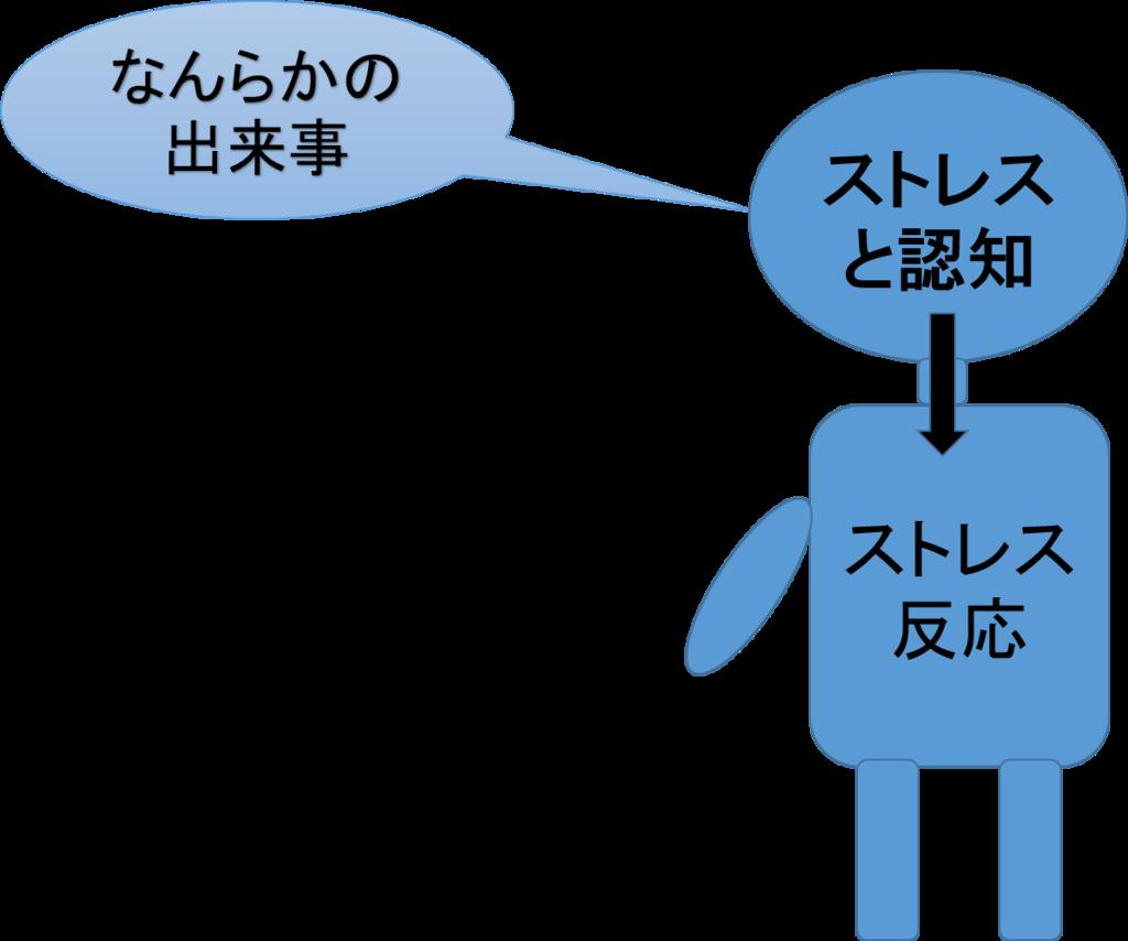 f:id:yoichi-15-jp:20170202150413p:plain
