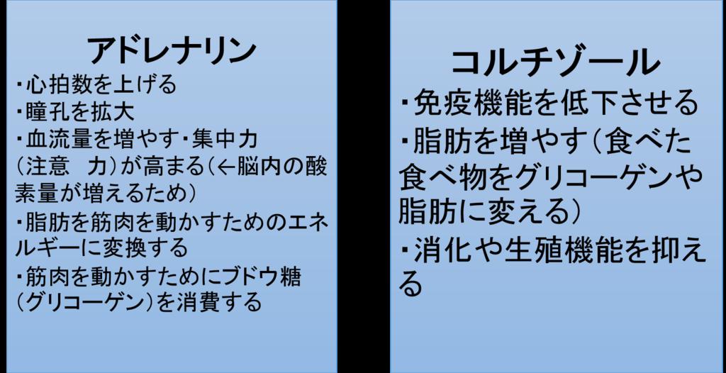 f:id:yoichi-15-jp:20170202151325p:plain