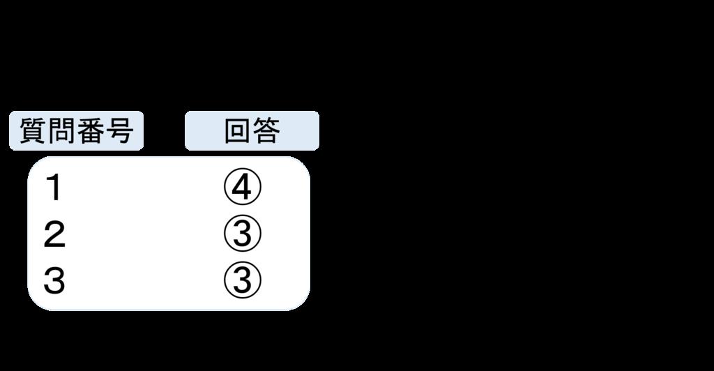 f:id:yoichi-15-jp:20170203102427p:plain