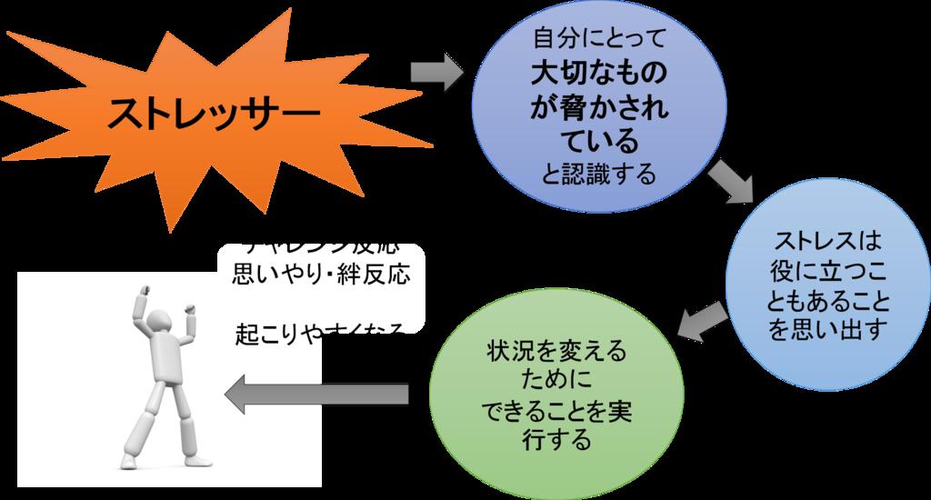 f:id:yoichi-15-jp:20170204130622p:plain