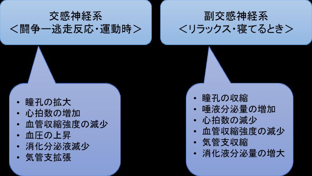 f:id:yoichi-15-jp:20170207164142p:plain