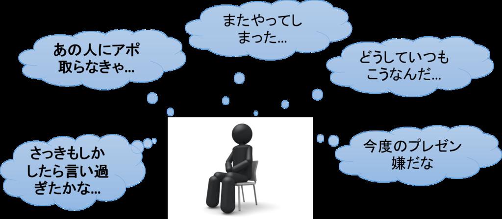 f:id:yoichi-15-jp:20170211000918p:plain