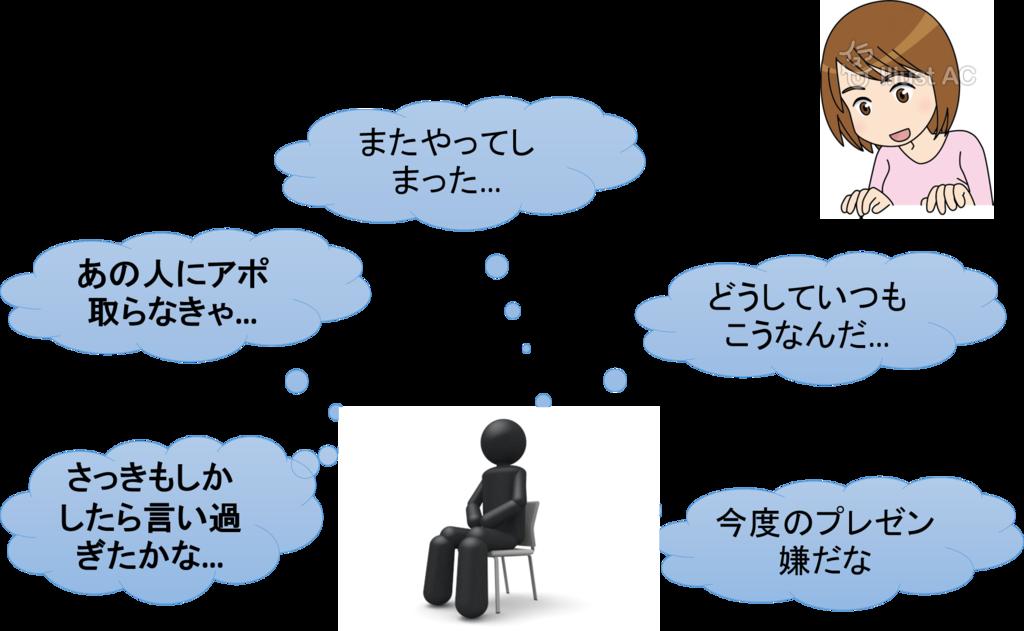 f:id:yoichi-15-jp:20170211001028p:plain