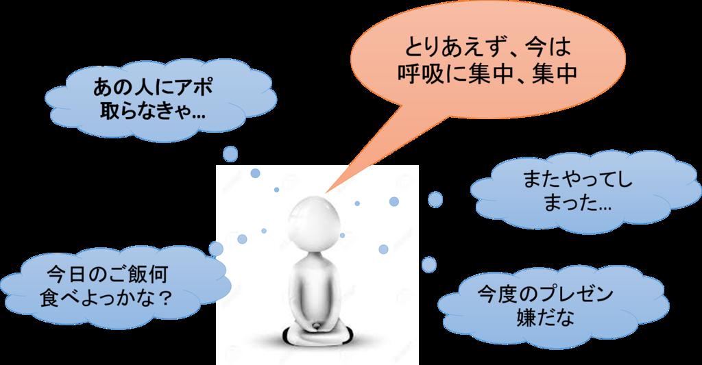 f:id:yoichi-15-jp:20170214114442p:plain