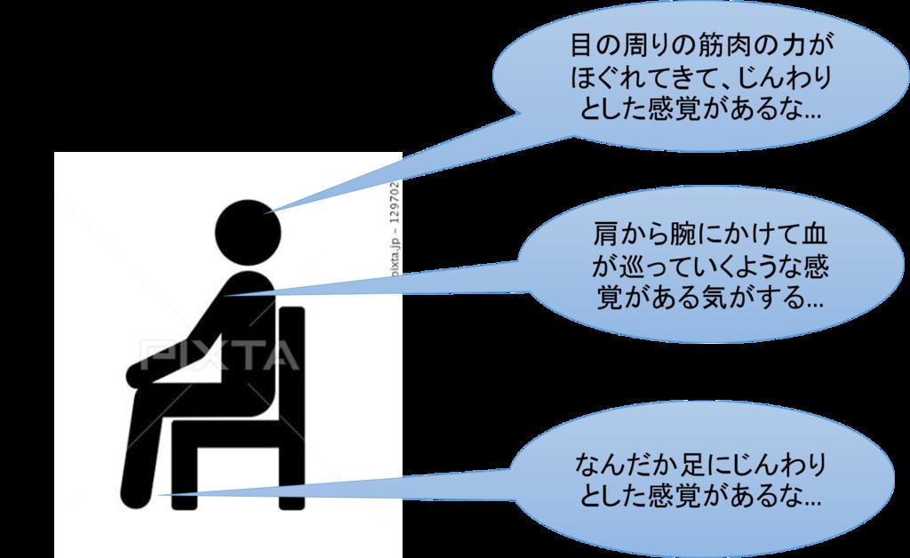 f:id:yoichi-15-jp:20170221131001p:plain