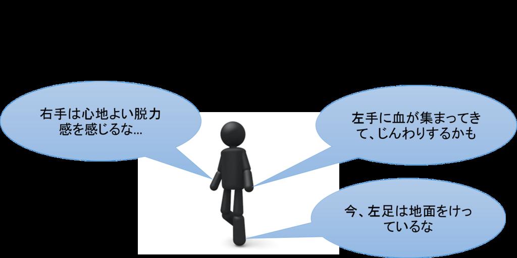 f:id:yoichi-15-jp:20170221131245p:plain