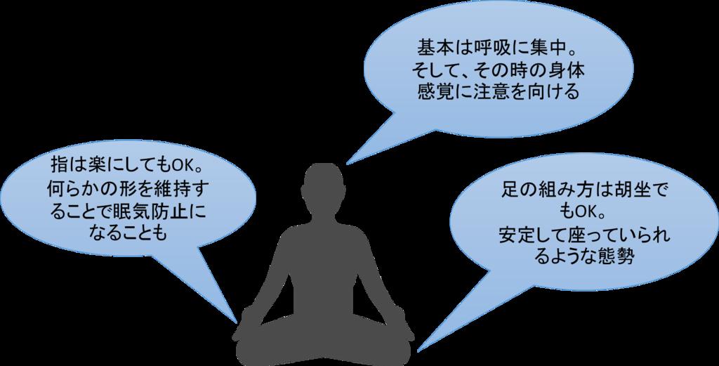 f:id:yoichi-15-jp:20170221131329p:plain