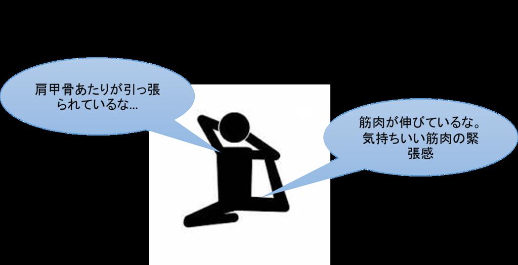 f:id:yoichi-15-jp:20170221131556p:plain