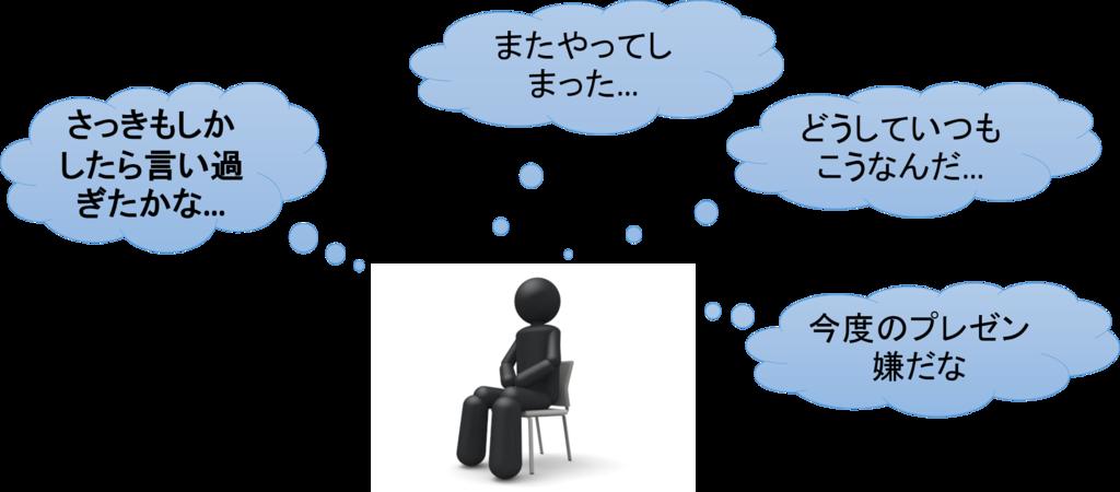 f:id:yoichi-15-jp:20170309230825p:plain