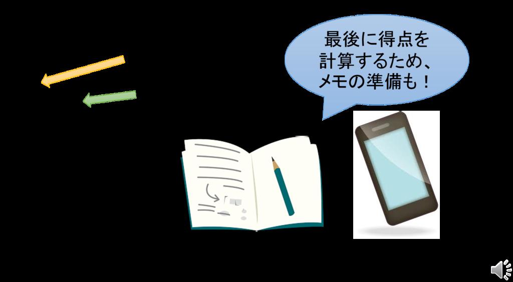 f:id:yoichi-15-jp:20170319091212p:plain