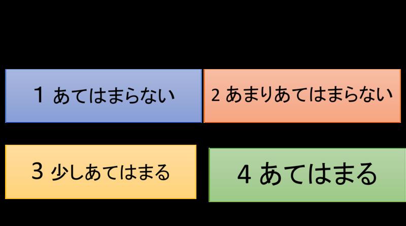 f:id:yoichi-15-jp:20170319091935p:plain