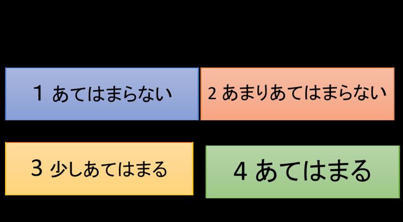 f:id:yoichi-15-jp:20170319092105p:plain