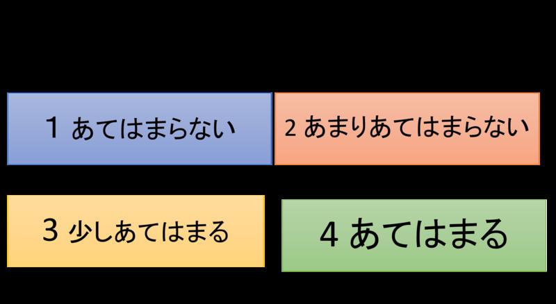 f:id:yoichi-15-jp:20170319092202p:plain