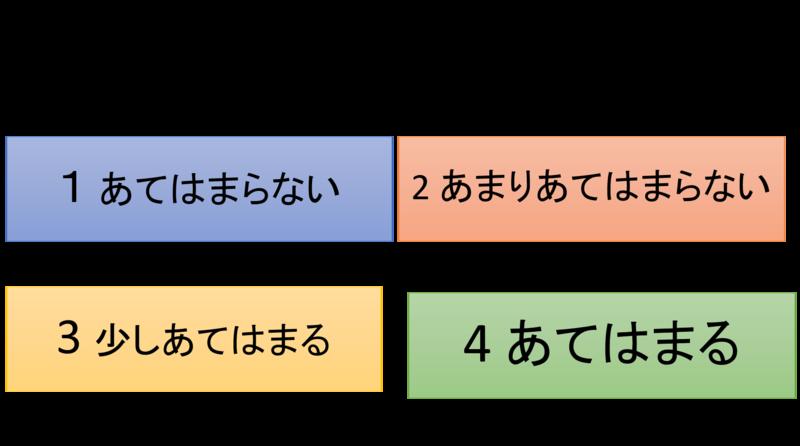 f:id:yoichi-15-jp:20170319092309p:plain