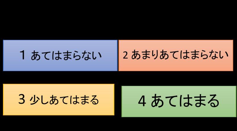 f:id:yoichi-15-jp:20170319092313p:plain