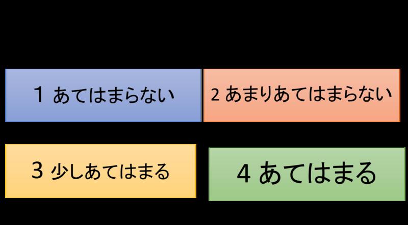 f:id:yoichi-15-jp:20170319092417p:plain
