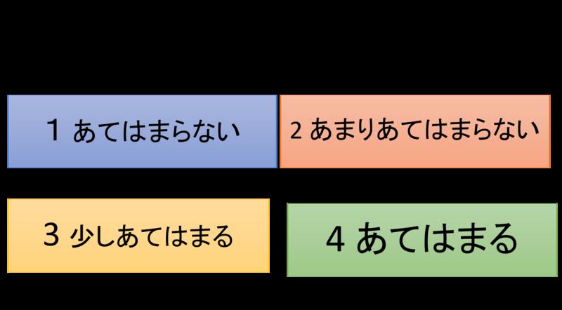 f:id:yoichi-15-jp:20170319092437p:plain