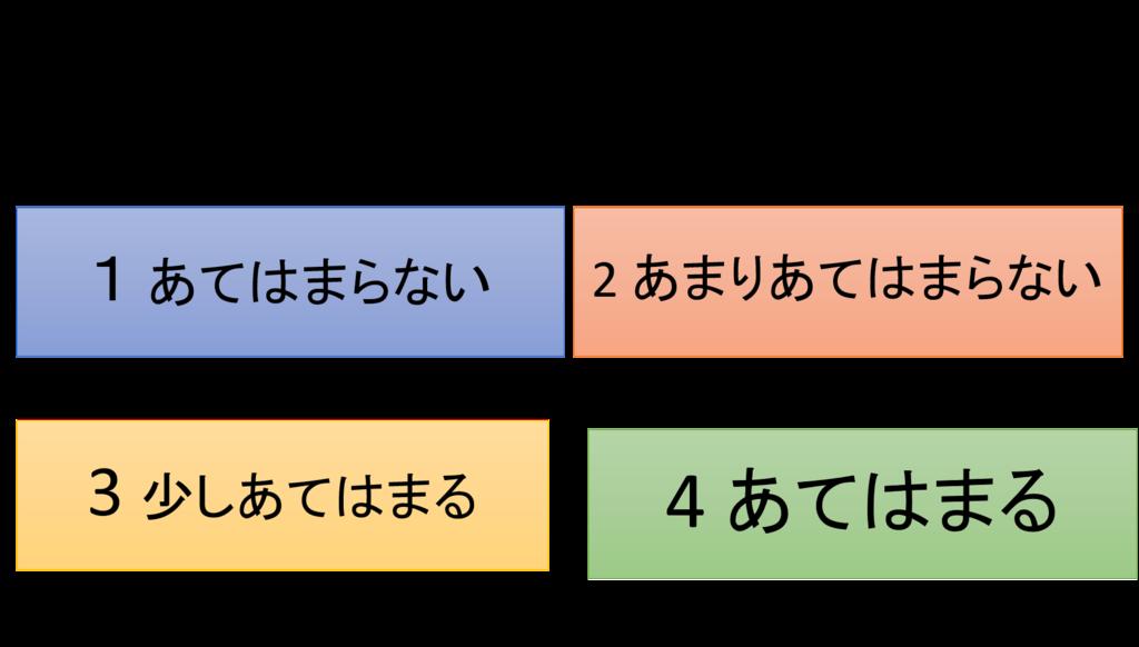 f:id:yoichi-15-jp:20170319094114p:plain