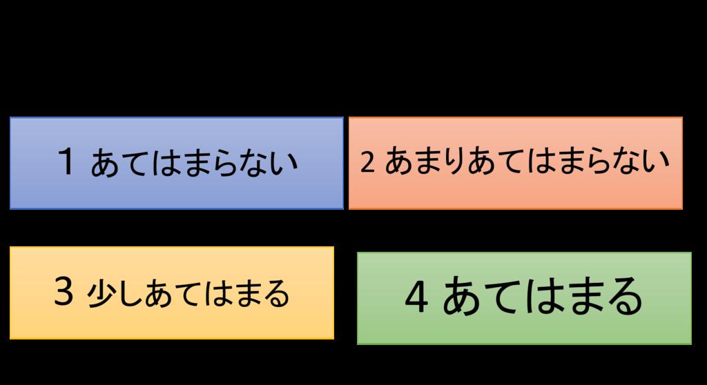 f:id:yoichi-15-jp:20170319094305p:plain