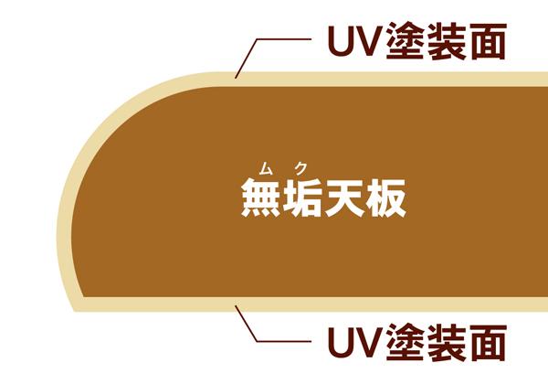 f:id:yoichi19721026:20190321110202j:plain