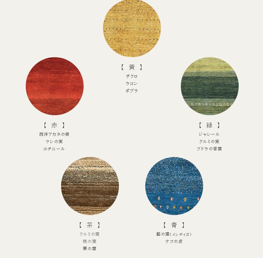 f:id:yoichi19721026:20200301162356j:plain
