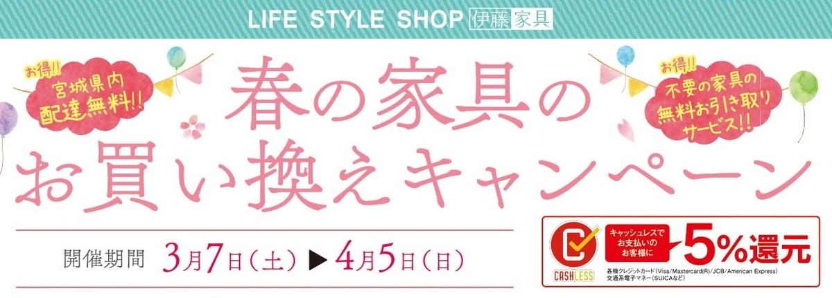 f:id:yoichi19721026:20200305163936j:plain