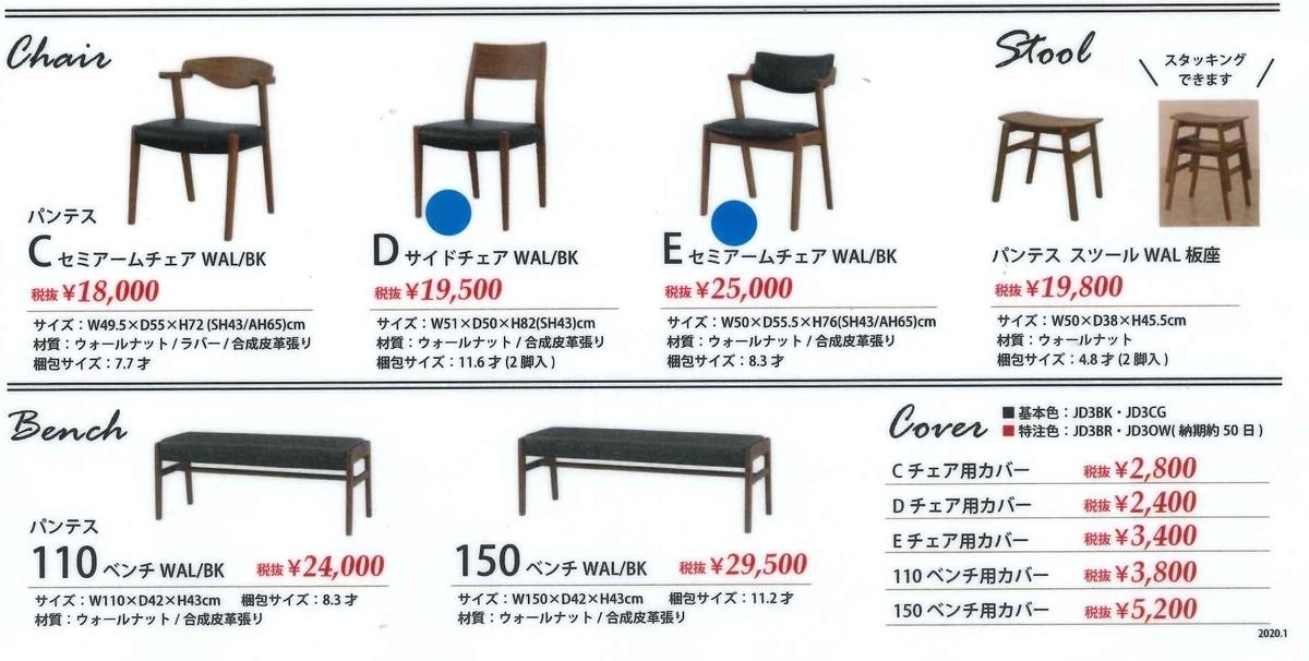 f:id:yoichi19721026:20200306162005j:plain