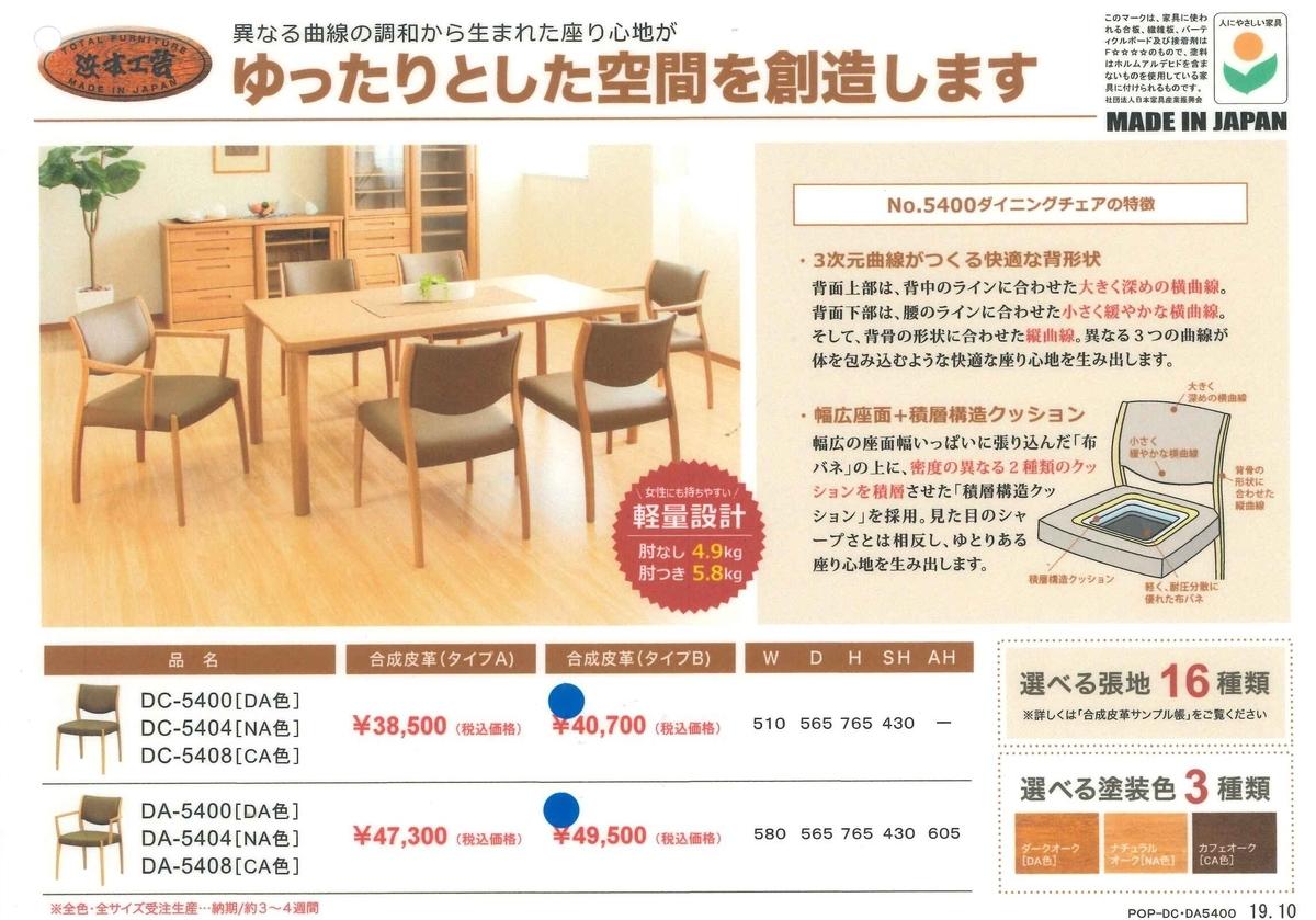 f:id:yoichi19721026:20200317133452j:plain