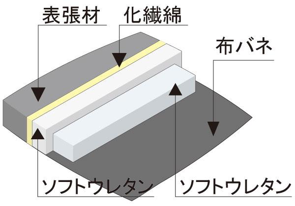 f:id:yoichi19721026:20200317133539j:plain
