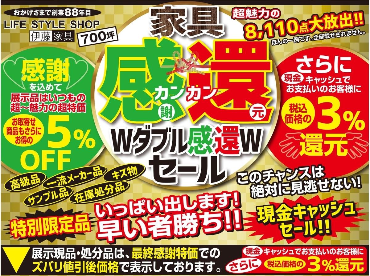 f:id:yoichi19721026:20210608153730j:plain