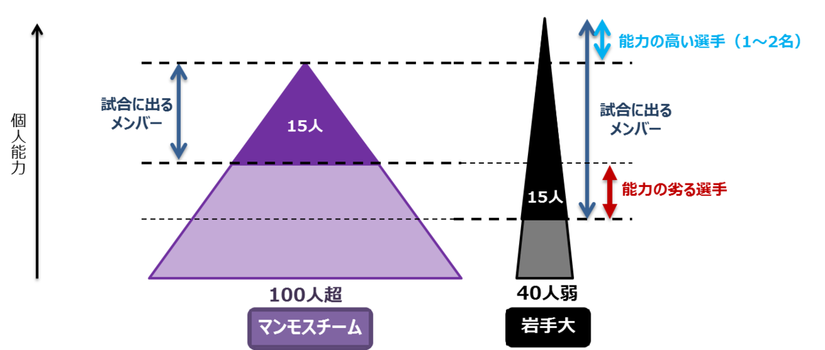 f:id:yoichilax2044:20190512231330p:plain
