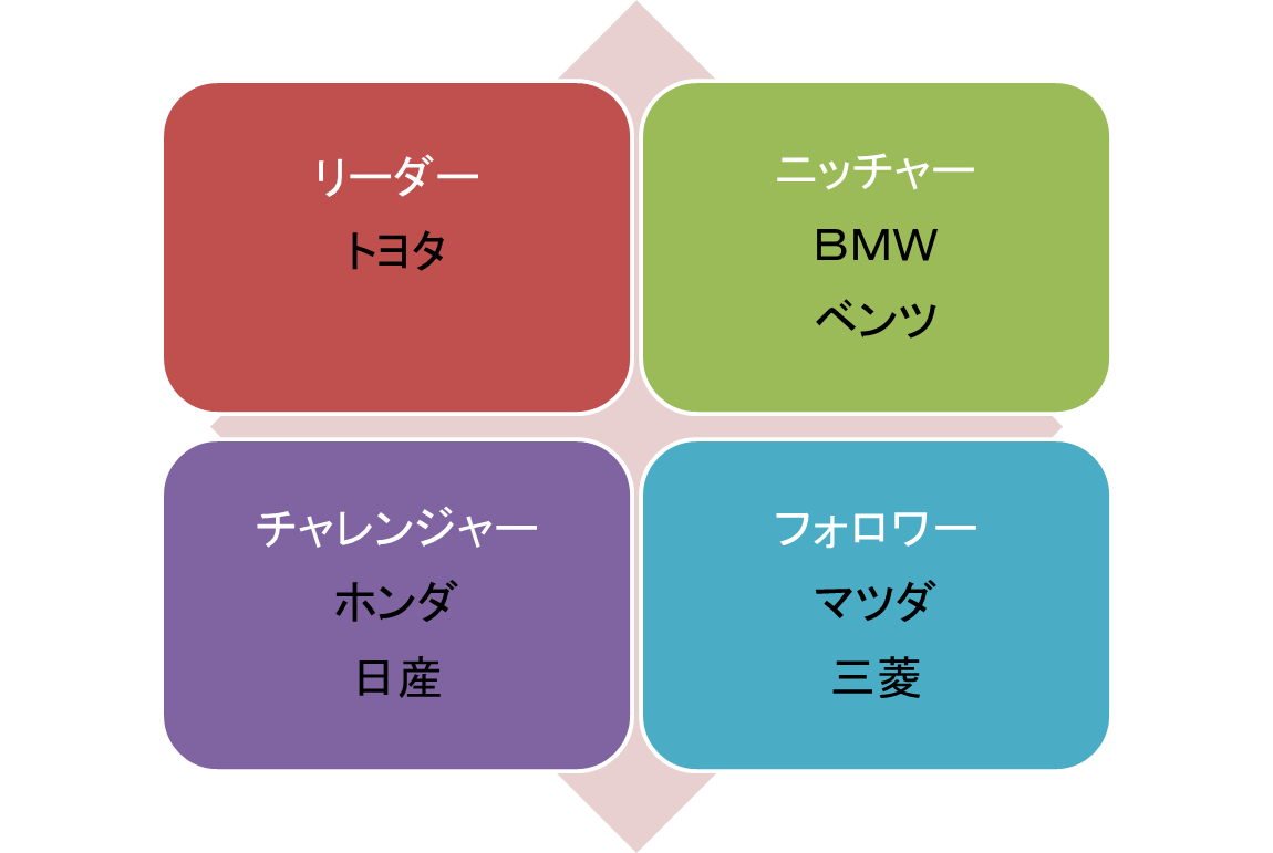f:id:yoichilax2044:20200229205813p:plain