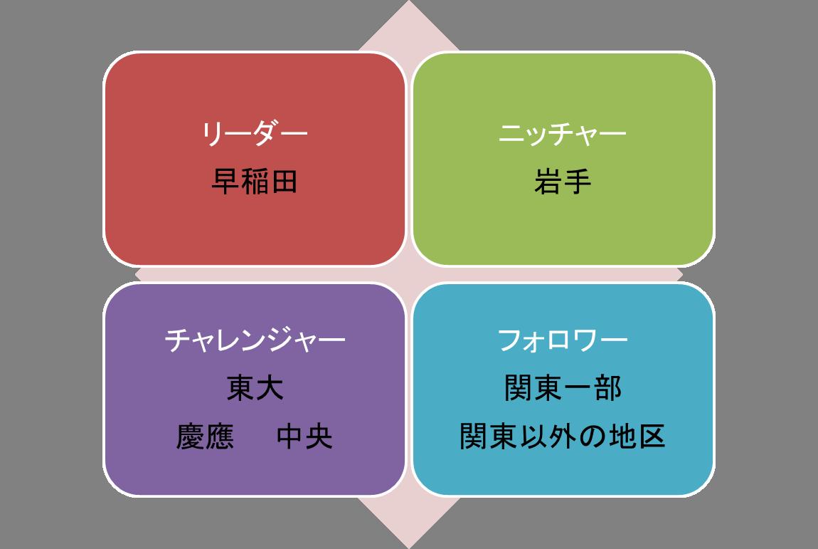 f:id:yoichilax2044:20200229231940p:plain