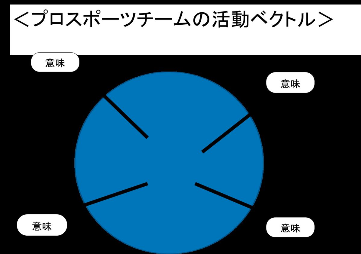 f:id:yoichilax2044:20200419024846p:plain