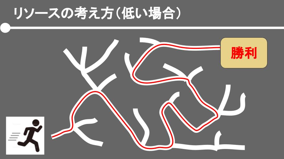 f:id:yoichilax2044:20210224002911p:plain