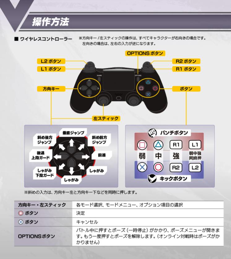f:id:yoichiro0903:20170812132712p:plain