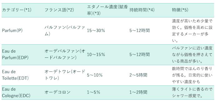f:id:yoichiro0903:20181230132201p:plain