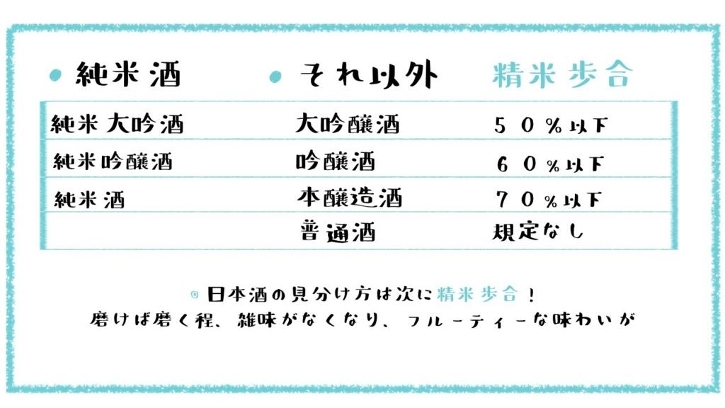 f:id:yoidorekomachiii:20171227182353j:plain