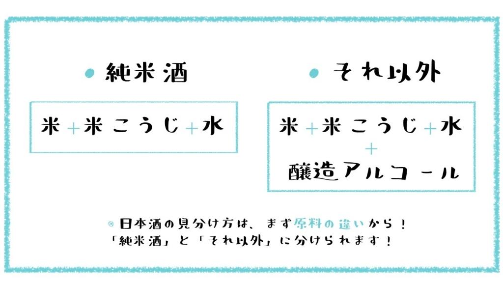 f:id:yoidorekomachiii:20171227182452j:plain