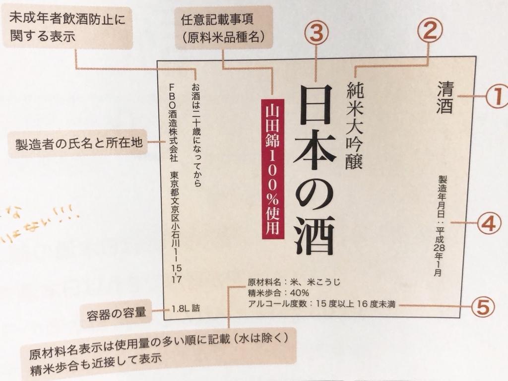 日本酒の表ラベル