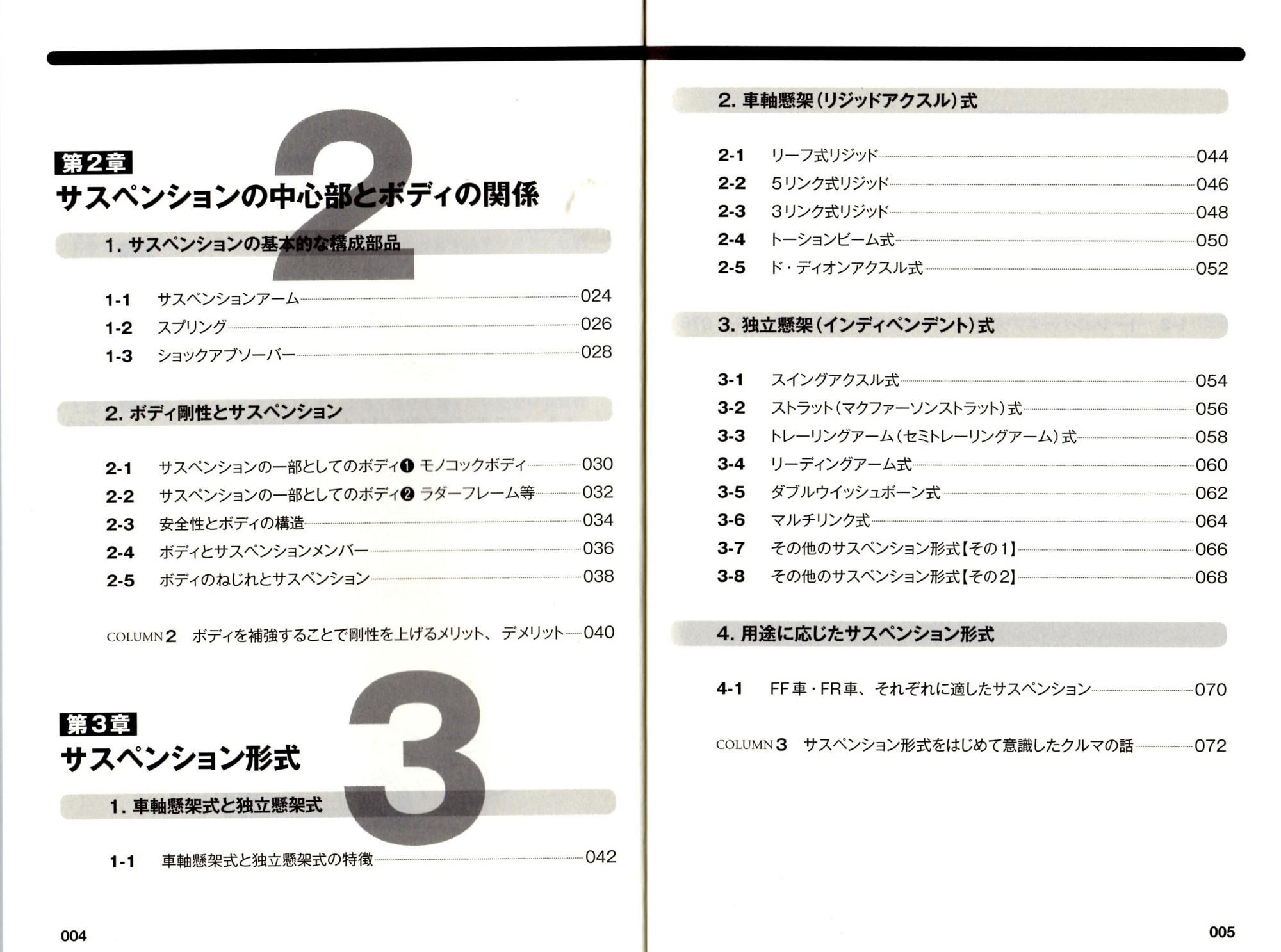 f:id:yoiijima:20180502091404j:plain