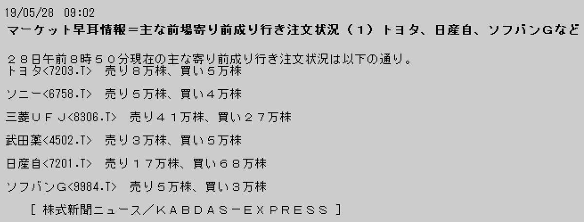 f:id:yoimonotachi:20190528091003p:plain