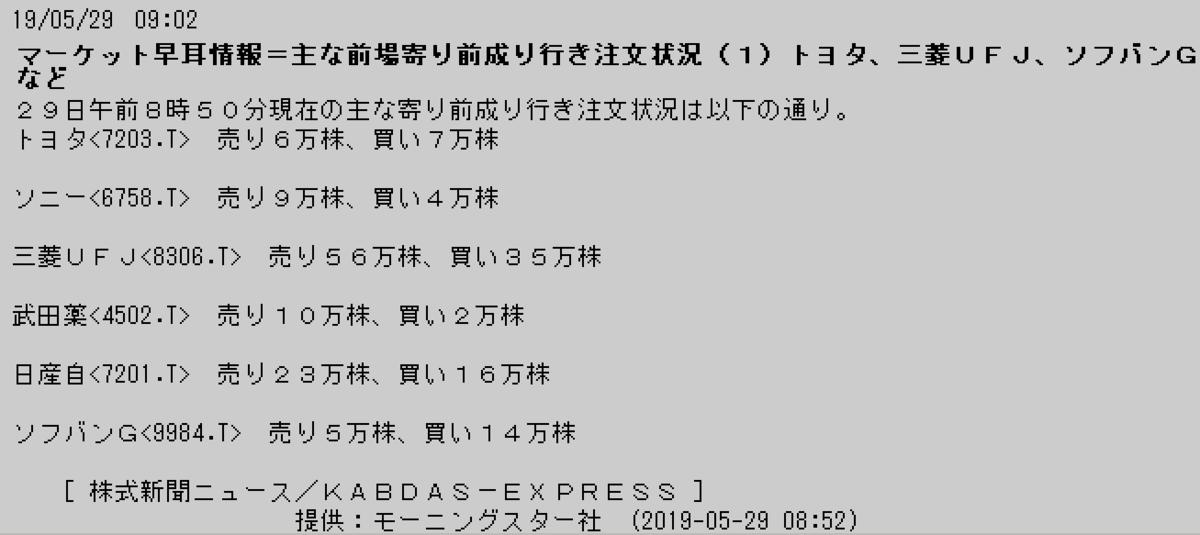 f:id:yoimonotachi:20190529090405p:plain