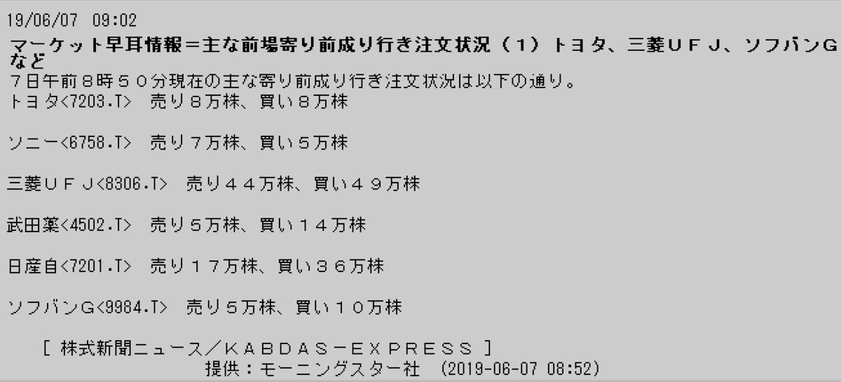 f:id:yoimonotachi:20190607090302p:plain