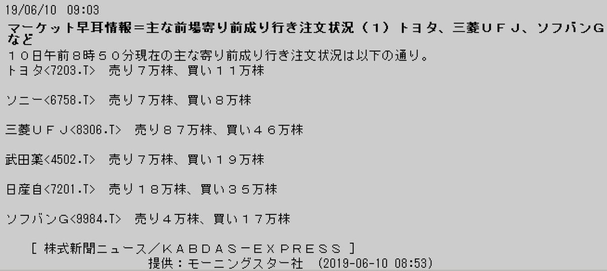 f:id:yoimonotachi:20190610091335p:plain
