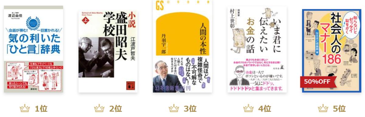 f:id:yoimonotachi:20190731130950p:plain